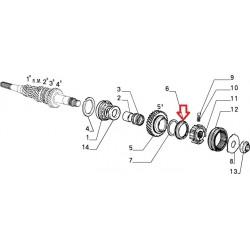 Syncro ring - Alfa Romeo / Fiat / Lancia