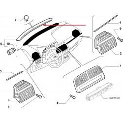 Baguette de tableau de bord - Fiat Grande Punto
