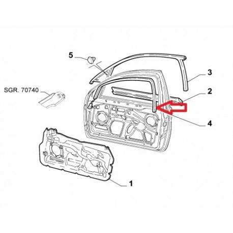 alfa romeo 147 GTA door gasket on