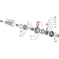 thif gear - Alfa Romeo / Fiat / Lancia